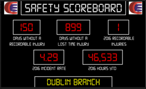 Dublin Scoreboard 1.24