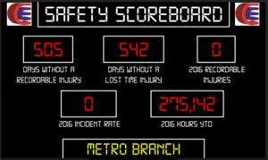 Metro Scoreboard 1.24