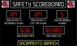 Sacramento Scoreboard 1.24