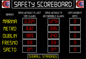 Safety Overall Board