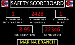safety scoreboard2