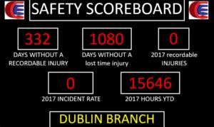 safety scoreboard3