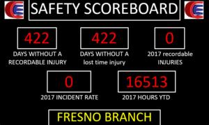 safety scoreboard4