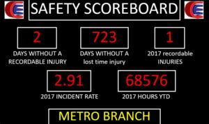 safety scoreboard6