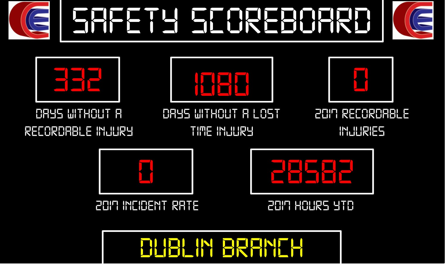 Safety Scoreboard-3