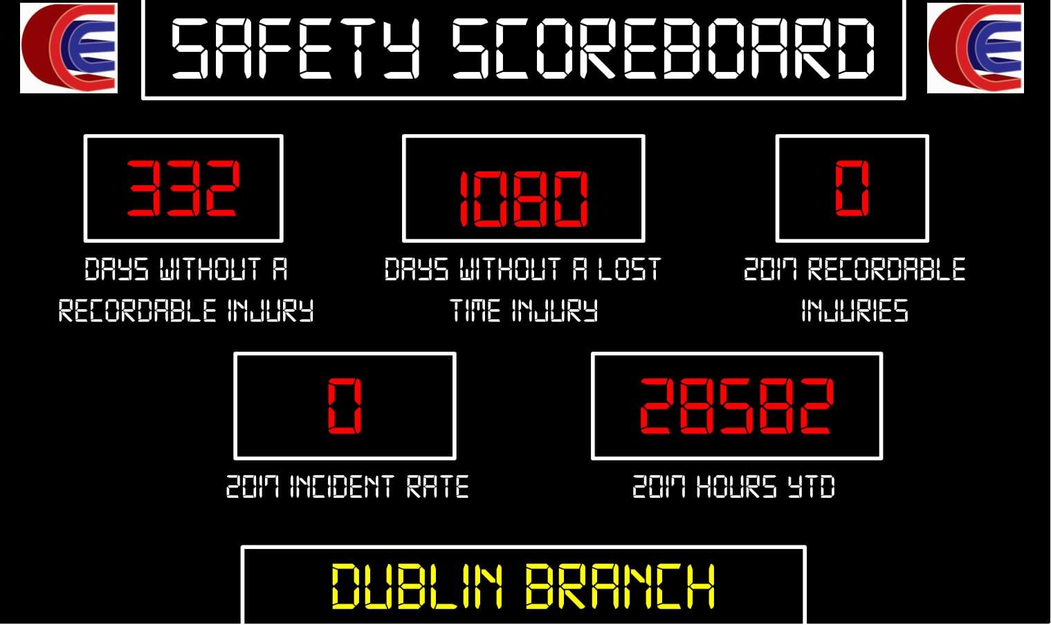 Safety Scoreboard-3