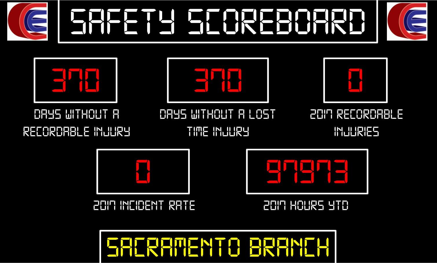Safety Scoreboard-5