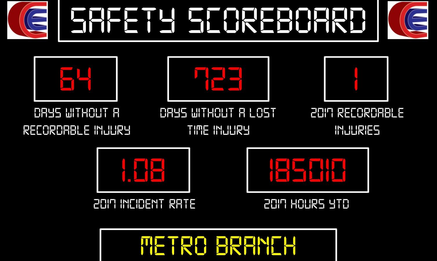 Safety Scoreboard-6